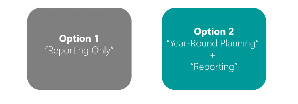 Two options for helping clients - Reporting Only or Year-Round Planning + Reporting.